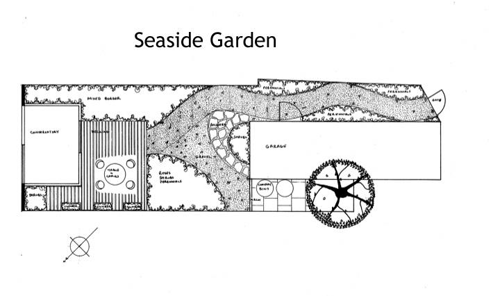 Alison s gardens seaside garden for Seaside garden designs